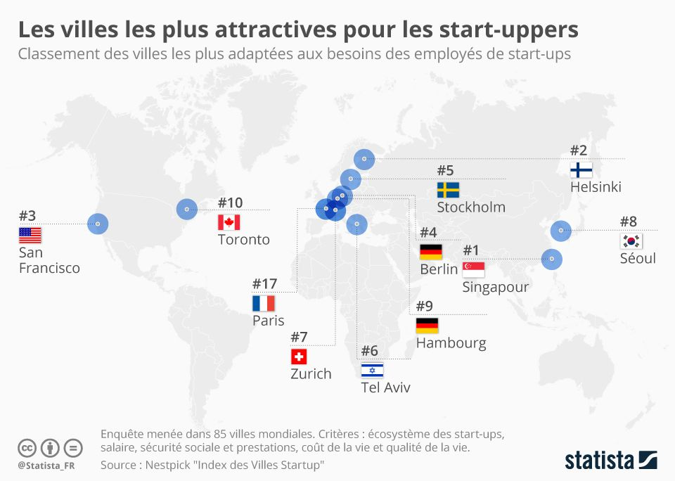Start-up : Singapour, ville la plus attractive au monde ?