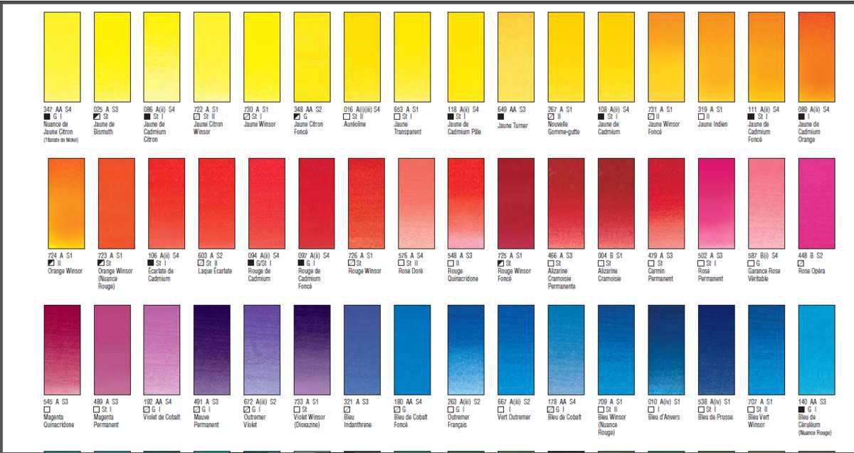 palette Winsor et Newton, que de jaunes !  (ligne du haut )