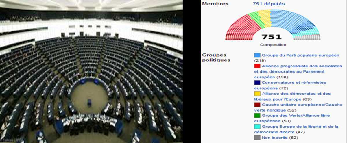 A gauche, vue de l'hémicycle du Parlement à Strasbourg, à droite, présentation de l'ensemble des groupes de députés qui ne sont pas réunis par pays mais par tendance politique.