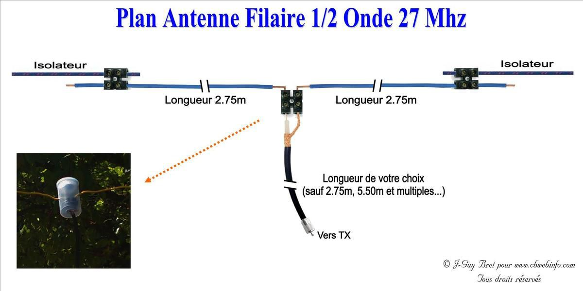 Antenne filaire 11m