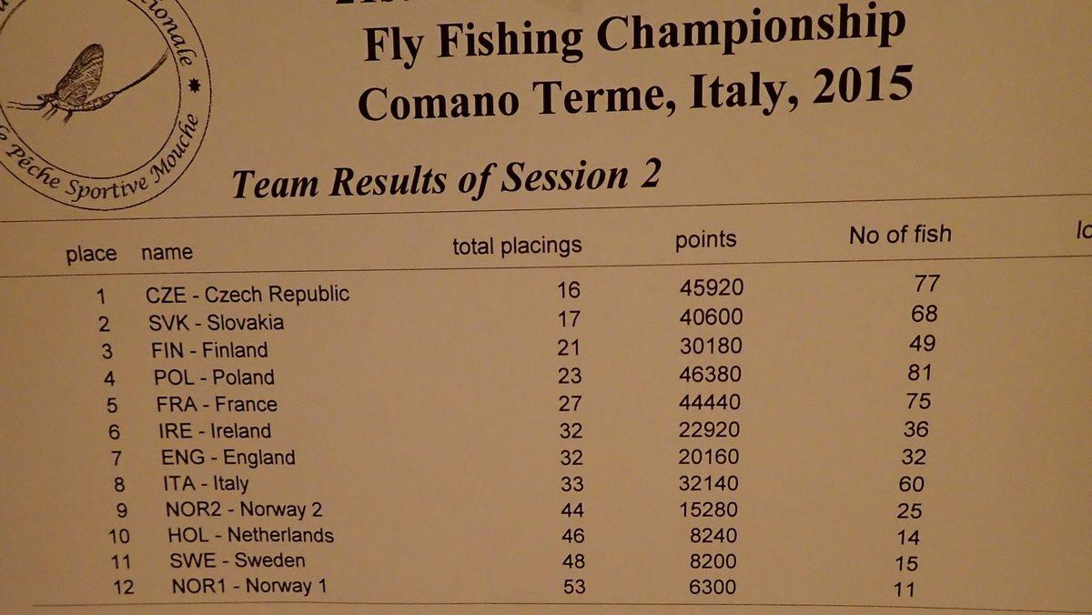 21 ème Championnat d'Europe Fly Fishing..Italie 2015.