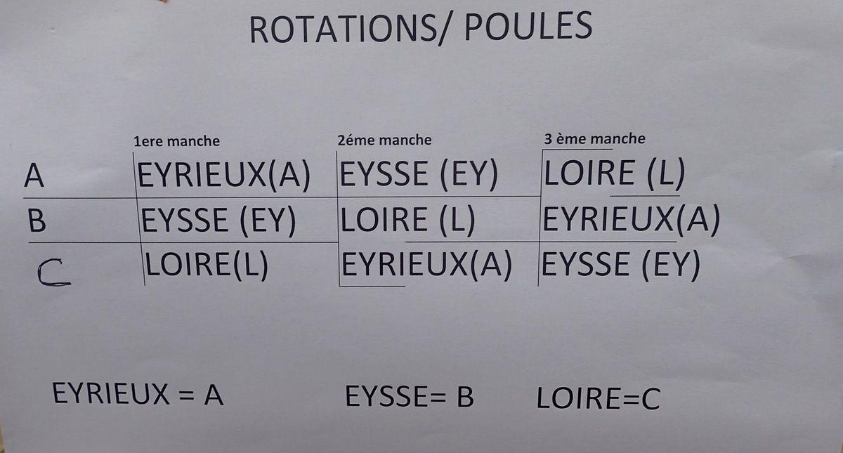 2 ème manche Championnat de France Rivière..Ardèche.