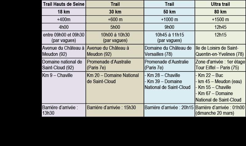 EcoTrail de Paris Ile-de-France 2016