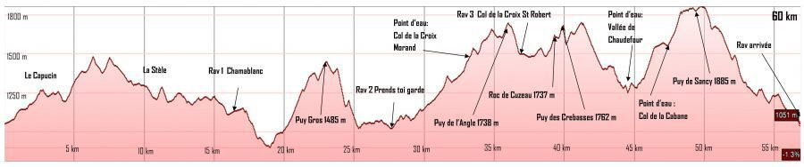 Trail du Sancy : Championnat de FRANCE de TRAIL 2015