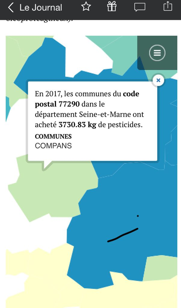Pesticides Companais