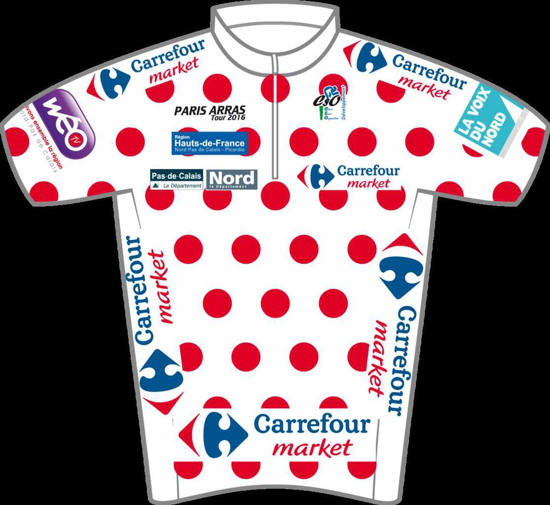 Encore quatre maillots de leaders