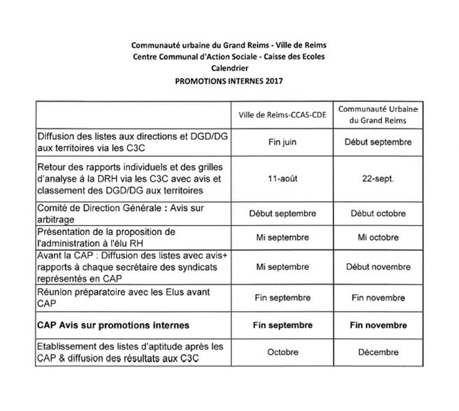 df48f4e72ac Note de service - Promotion - UFICT GRAND REIMS