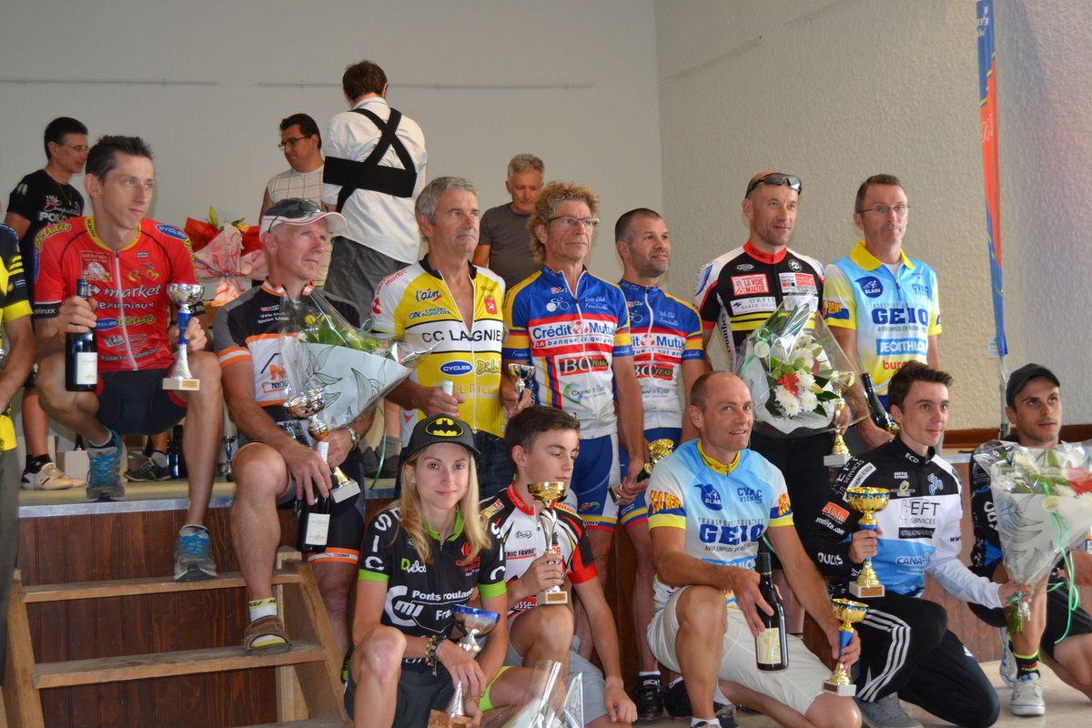 Nouvelle victoire pour Margot Berthet et Raoul Blanc