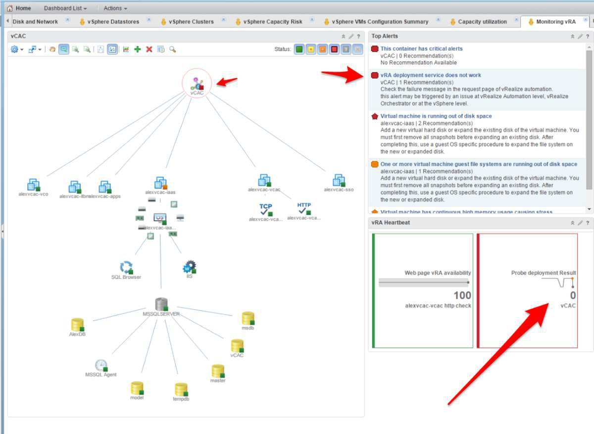 Full topology of vRealize automation showing the probe deployment monitoring alert impacting the service health