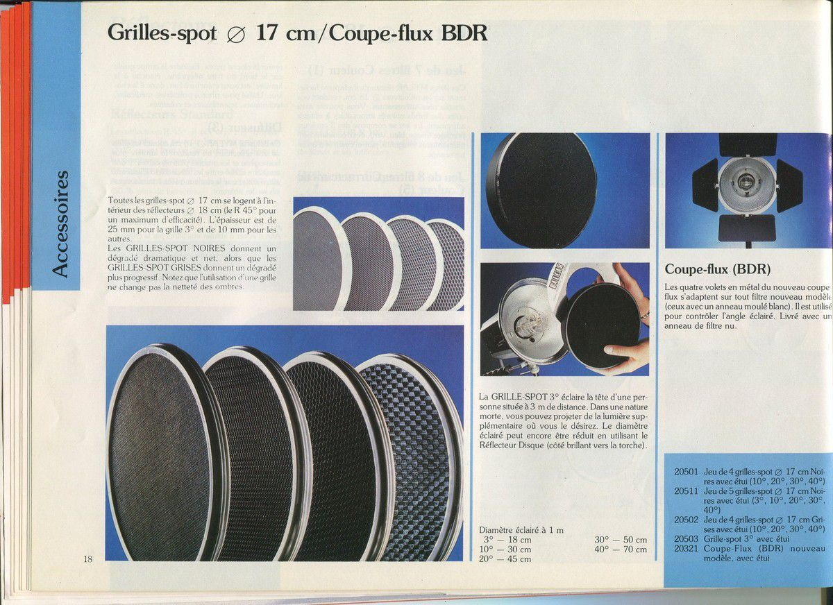 Catalogue Balcar 1980