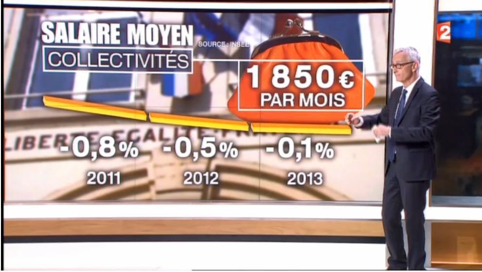 LES FONCTIONNAIRES NOUVELLE CIBLE DES MEDIAS