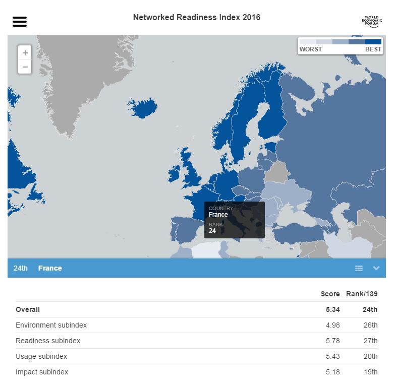 France : 24ème rang mondial au GITR 2016