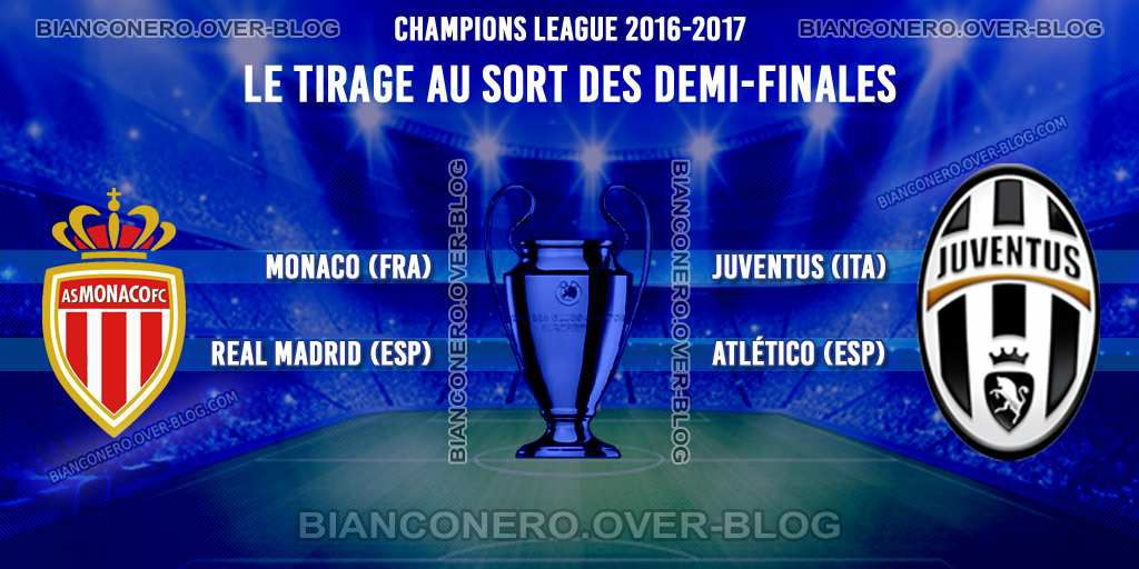 Champions League Tirage Image: Champions League 2017, Tirage Au Sort Des Demi-finales