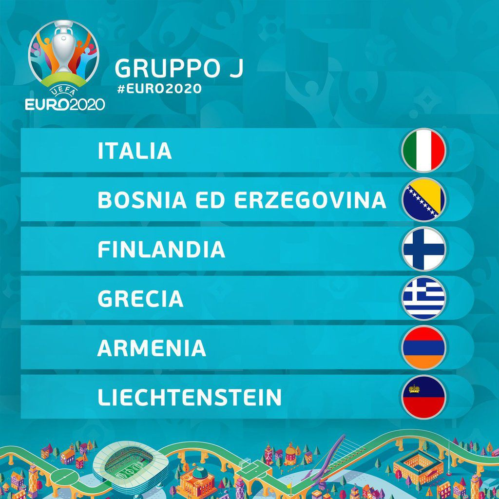 Calendrier Eliminatoire Euro 2020.Qualifications Euro 2020 L Italie Dans Le Groupe J Le