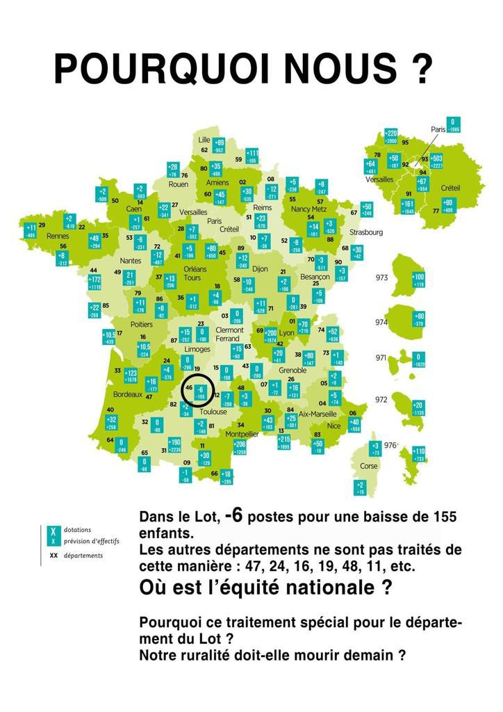 Carte nationale de la répartition des postes : une injustice pour le Lot !