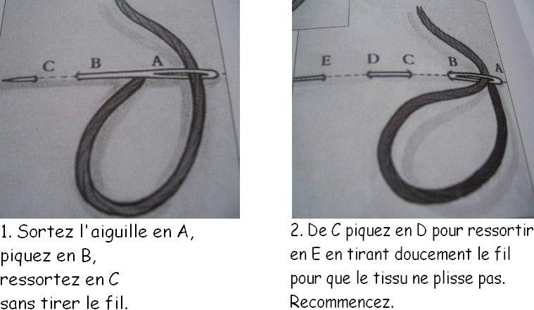 Le point de bâti est utilisé lorsqu'on fait de longs points à la file pour assembler et positionner provisoirement deux morceaux de tissus. Ce point sert aussi à marquer des repères sur le tissu.