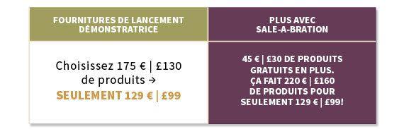 C'est le meilleur moment de l'année pour rejoindre Stampin' Up! Pendant Sale-A-Bration, vous pouvez devenir démonstratrice pour seulement 129 €/£99 et ajouter 45 €/£30 de produits supplémentaires dans vos Fournitures de lancement. Et les frais de port sont offerts !