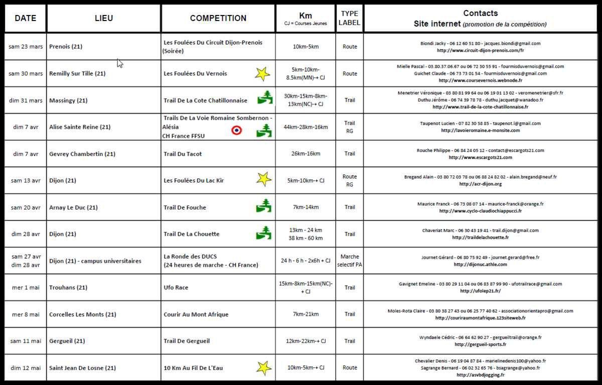 Calendrier Des Courses 2019.Calendrier Courses 2019 Le Coin Des Lucioles