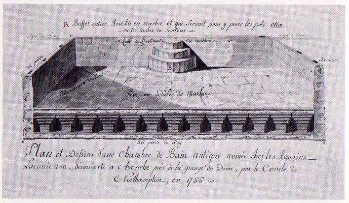 Vue d'une partie de piscine fouillée en 1786. Par Joseph Emmanuel Curty, Fribourg