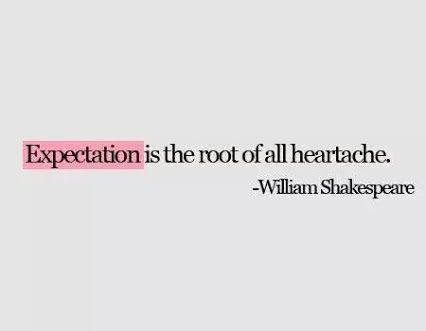 William Shakespeare - English - 7 Quotes