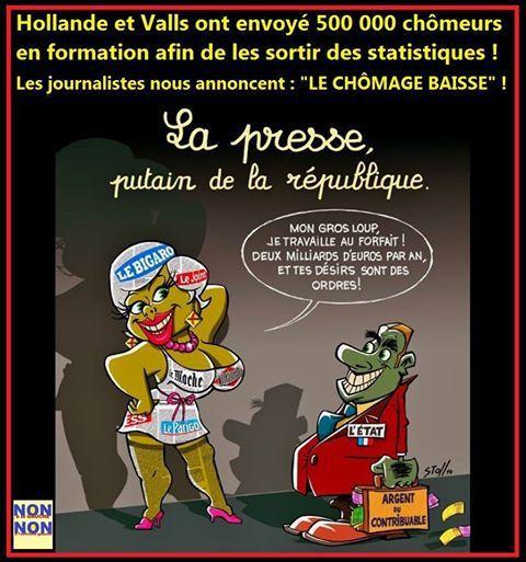 La Presse Française et l'apparente baisse du chômage