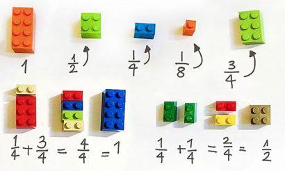 Ceci est vraiment unique, cette  enseignante utilise une méthode spéciale  pour expliquer les mathématiques aux  enfants! Les LEGO sont la base de sa  méthode…