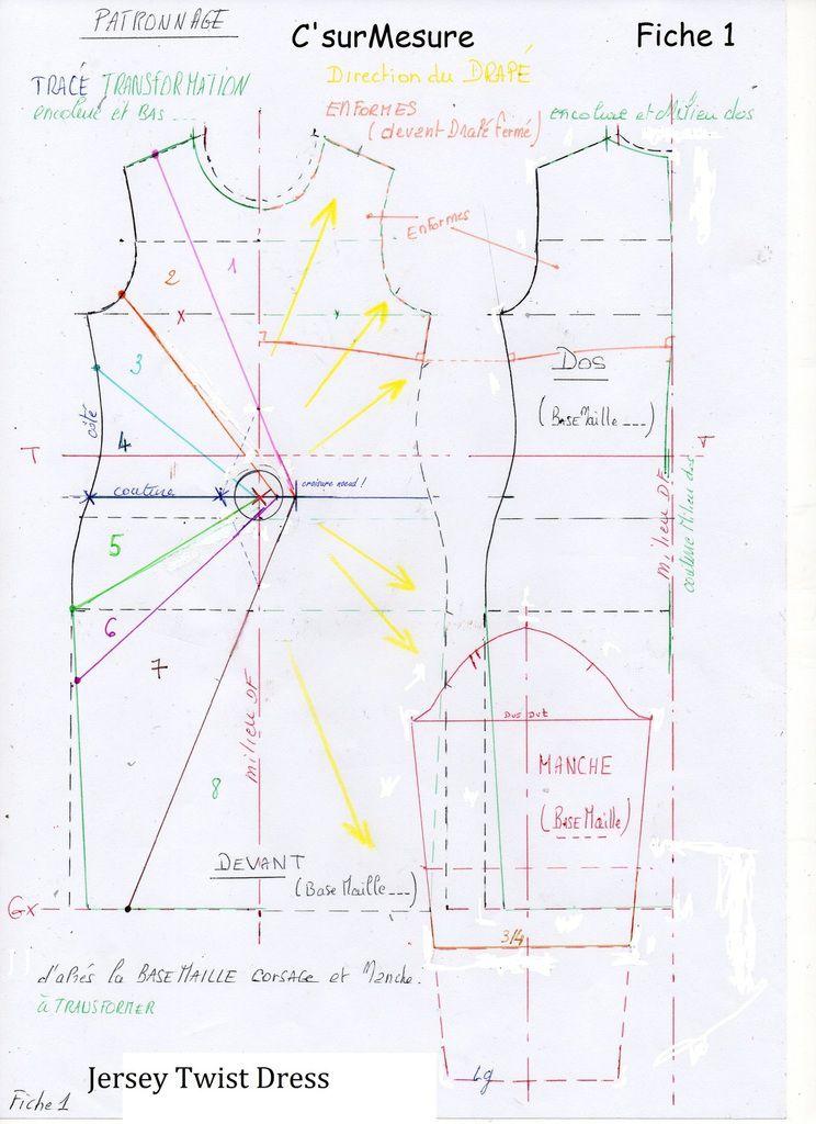 tuto fiche 1 :  transformation robe devant (emplacement drapé fermé) , robe dos + manche et enformes.