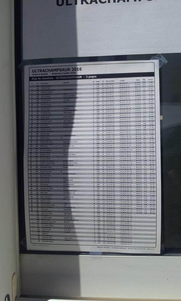 Ultrachampsaur 57 kil 3800+ 3 juillet 2016