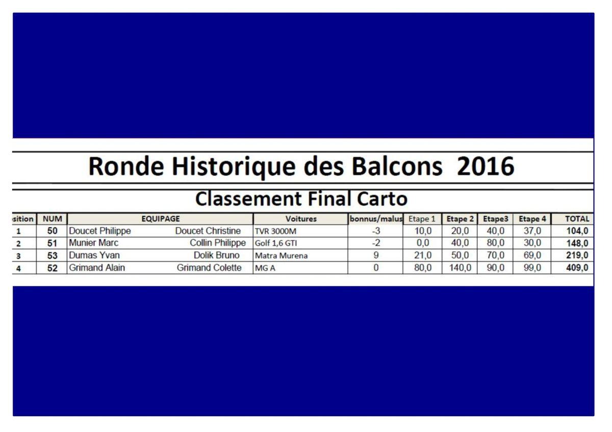 Ronde Historique des Balcons 2016