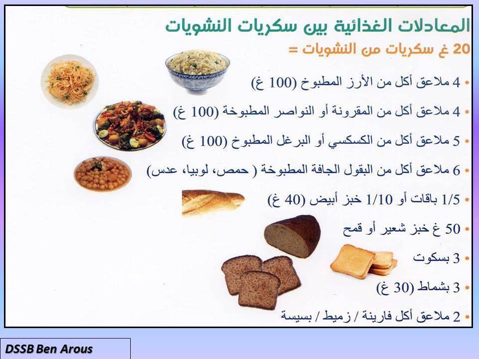 نصائح لمريض السكري