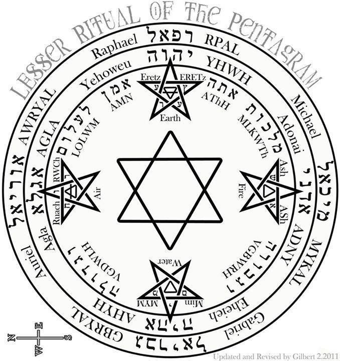 how to use a pentagram for magic