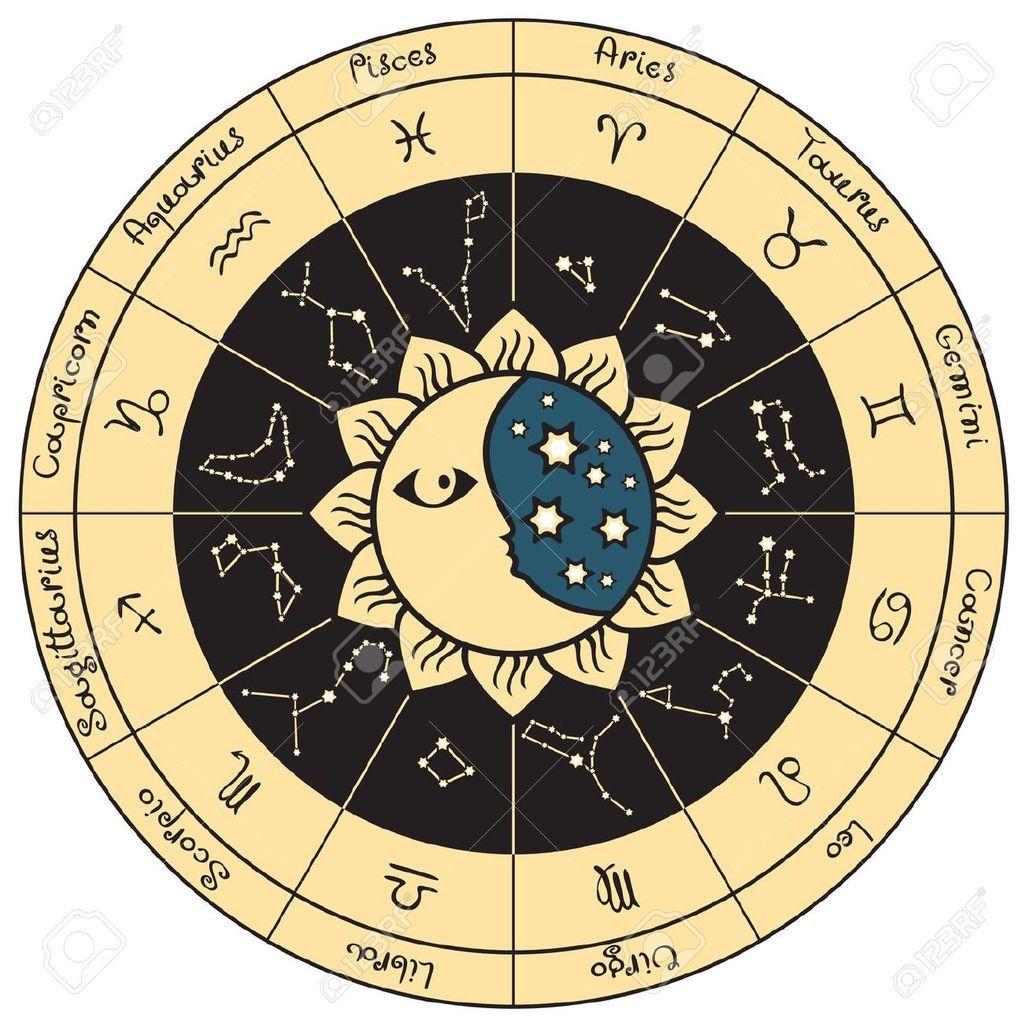 Les méditations des 12 Pleines Lunes