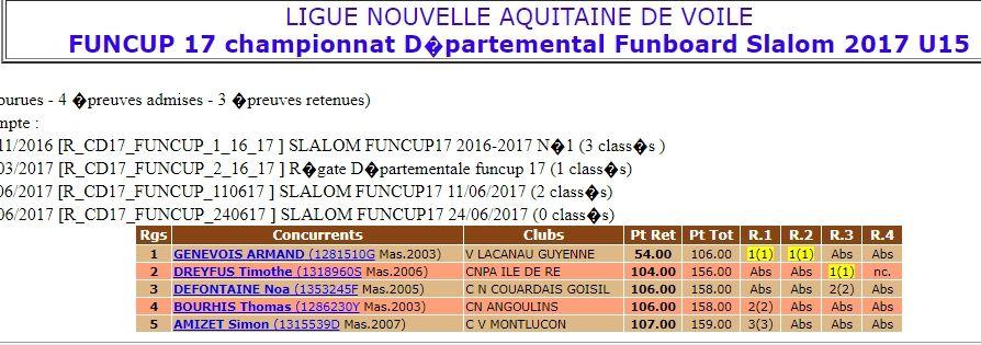 Classements provisoires