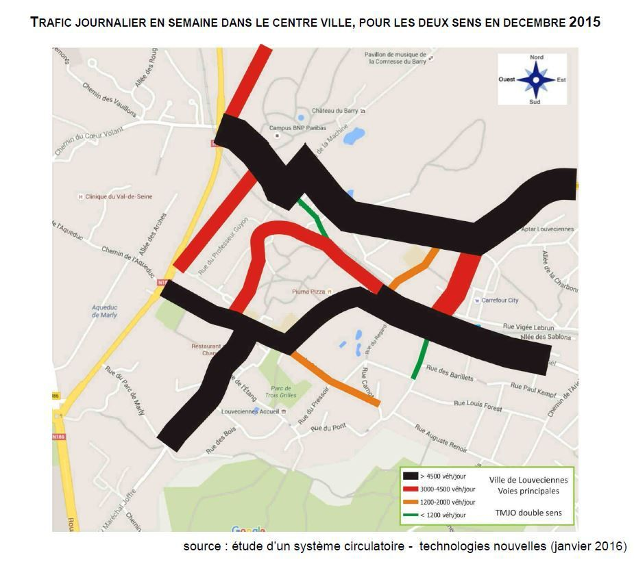 Rue du Maréchal Joffre: gros trafic