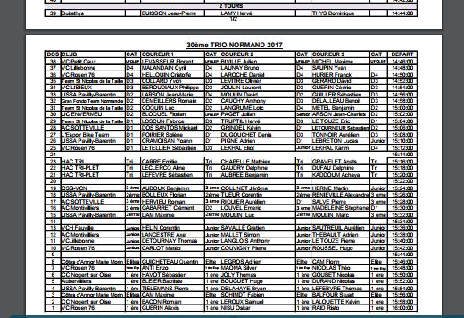 Liste des partants et des horaires