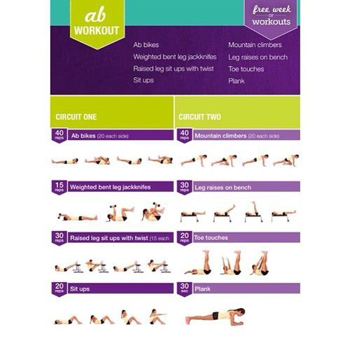 Kayla Itsines Ab Workout - Kayla Itsines Workout Program ...