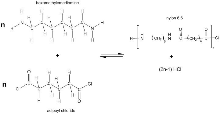 Synthesis Of Nylon In Carleton 114
