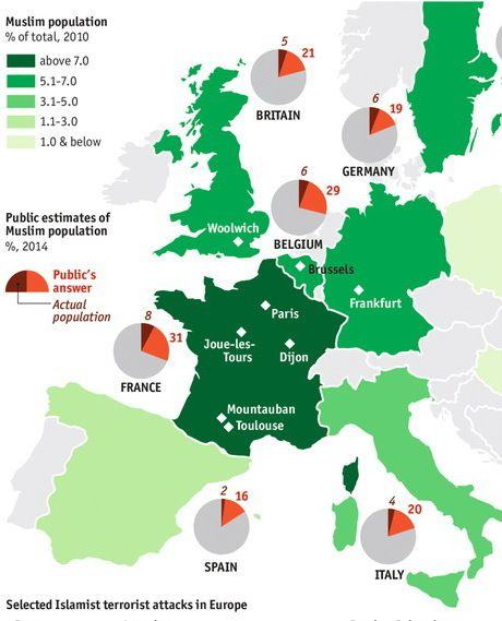 proportion de musulmans en Europe en 2010, par pays