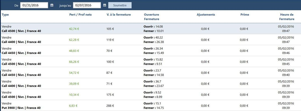 CFDs sur Option CAC40... suite