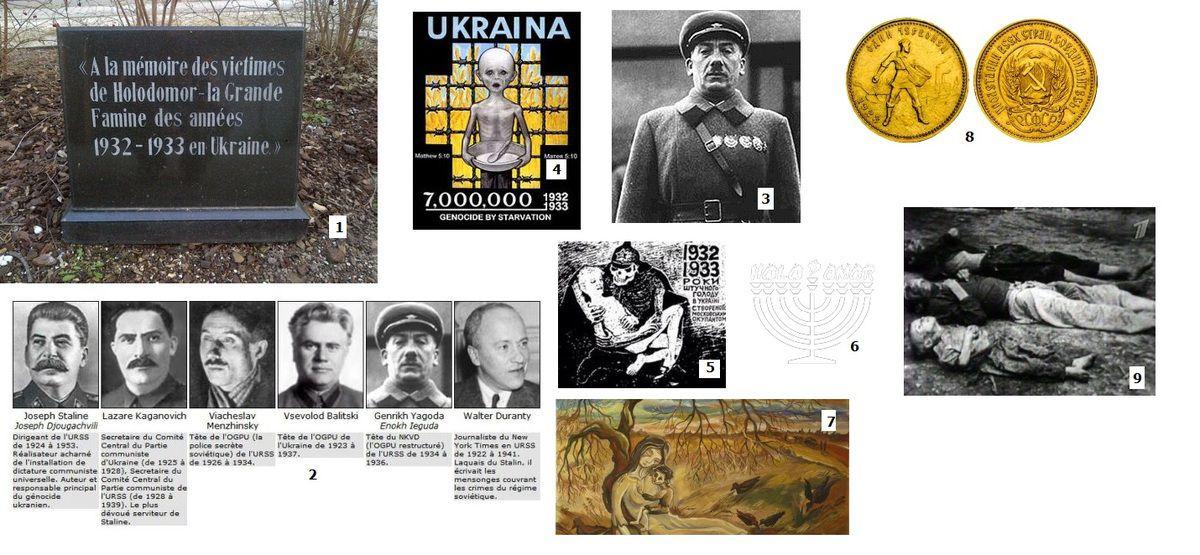 le génocide ukrainien Holodomor