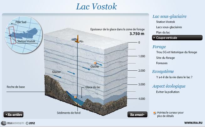 Que cachent les impossibles montagnes de l'Antarctique… !