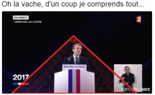 LE COMPLOT ET E. MACRON