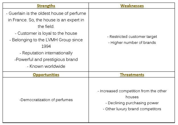 armani swot Prada company profile - swot analysis: prada spa, operator of the prada and miu miu brands, has impeccable fashion credentials, derived in large part.