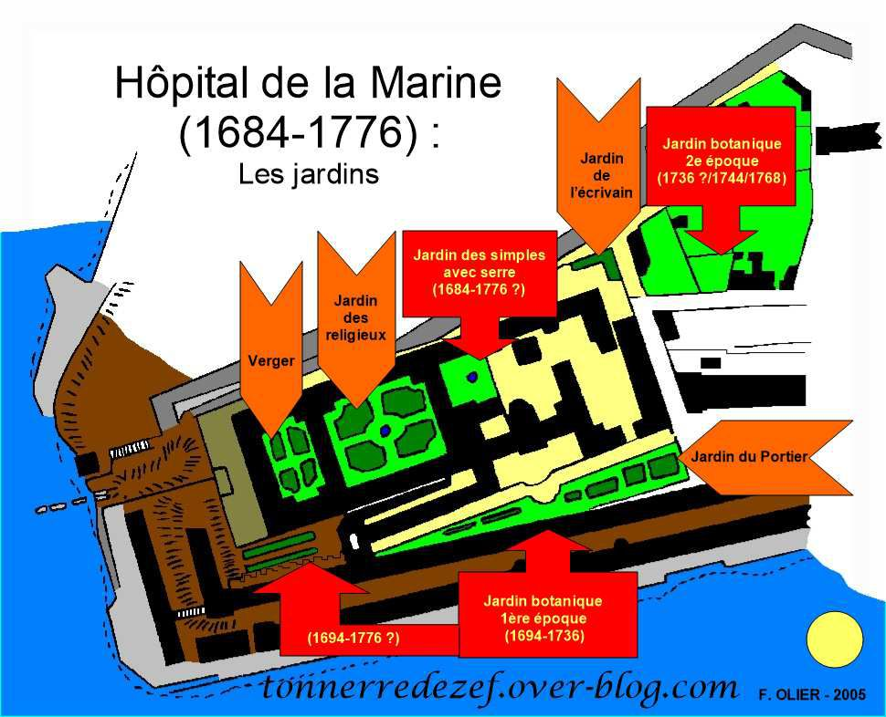 Hôpital de la Marine de Brest - les jardins (1684-1776).