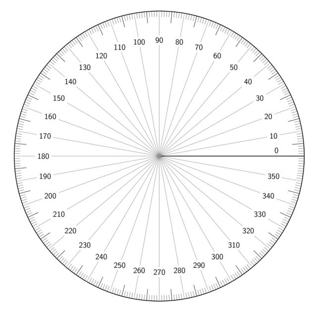 Rapporteur 360°
