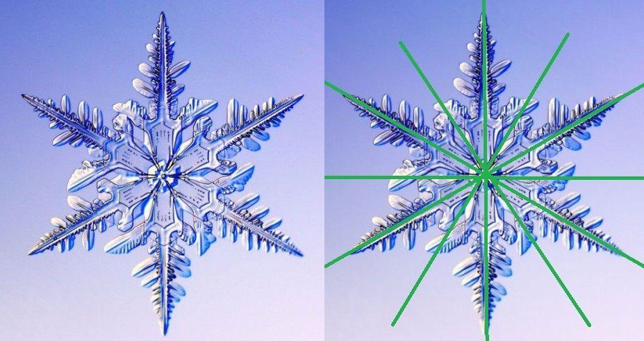 les 6 axes de symétrie d'un cristal de neige