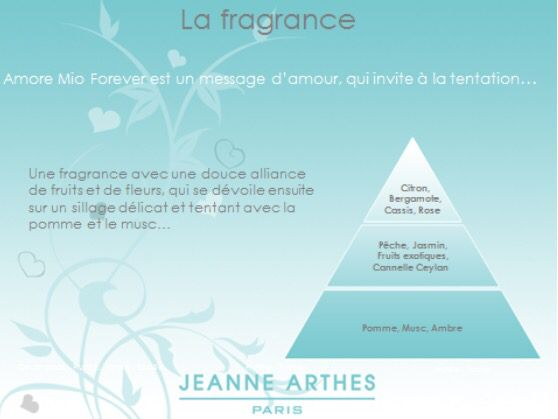 Jeanne Arthes Paris - Amore Mio Forever