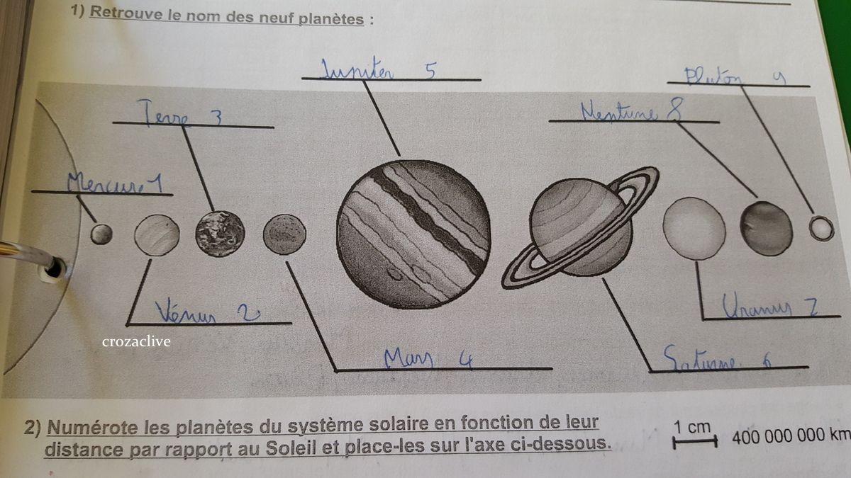 Mon livre des Planètes et des étoiles, Editions Usborne