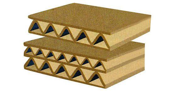 Les propriétés des matériaux de notre objet techique.