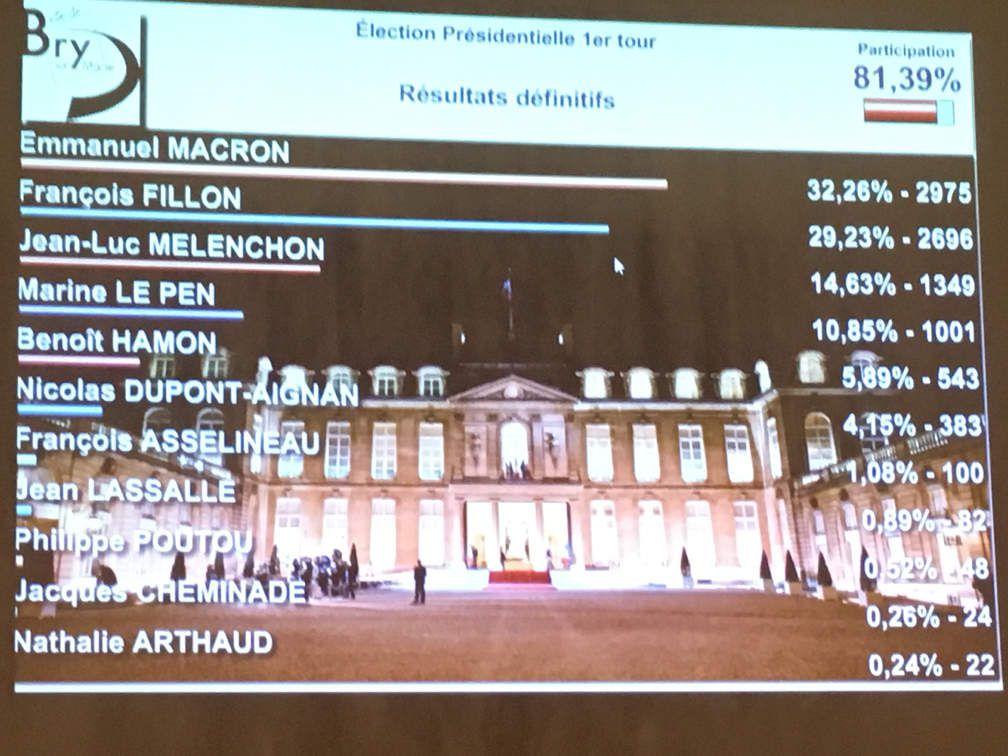 résultats définitifs 1er tour BRY sur Marne